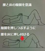 反り腰改善エクサ.jpg